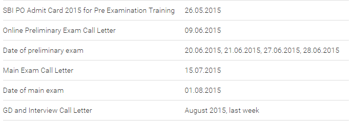 inline_845_http://indread.com/wp-content/uploads/2015/05/SBI-PO-PET-Centers-List.png